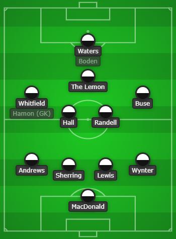 lineup (9)