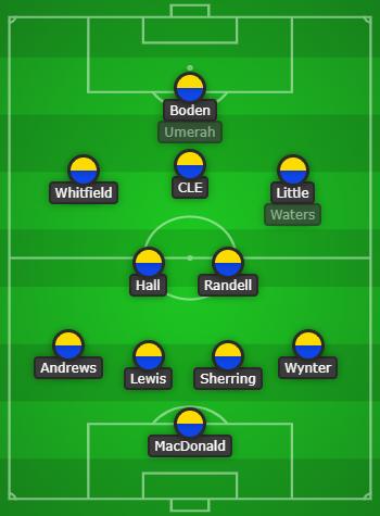 lineup (10)