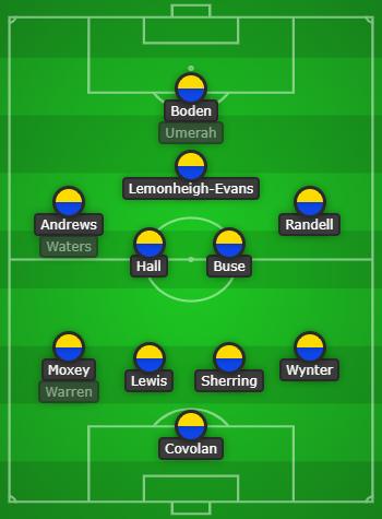 lineup (15)