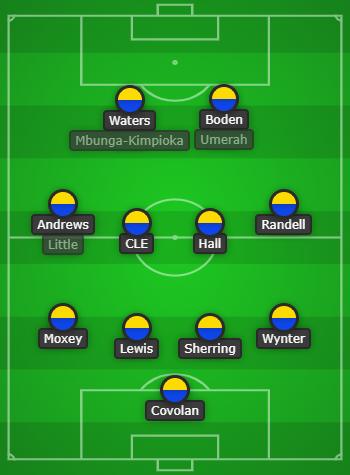 lineup (18)